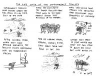 Trolley Life Cycle